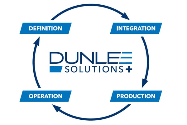 Dunlee Solutions+ delivers customized support to system manufacturers